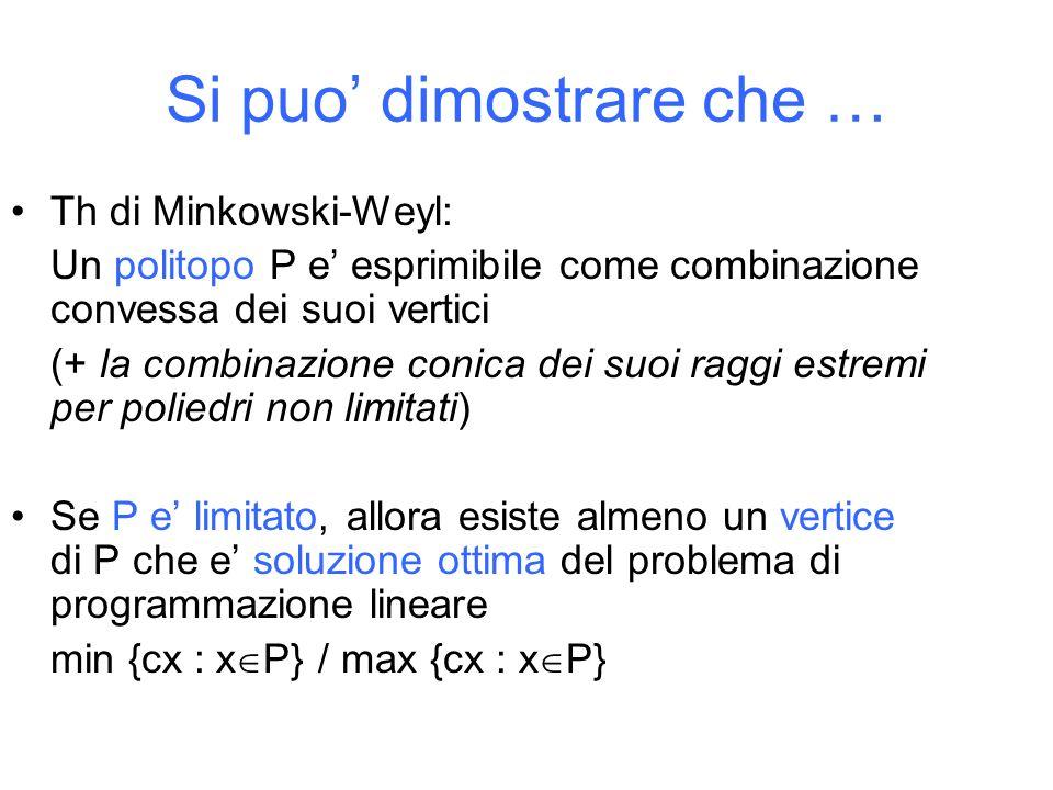 Si puo' dimostrare che … Th di Minkowski-Weyl: Un politopo P e' esprimibile come combinazione convessa dei suoi vertici (+ la combinazione conica dei suoi raggi estremi per poliedri non limitati) Se P e' limitato, allora esiste almeno un vertice di P che e' soluzione ottima del problema di programmazione lineare min {cx : x  P} / max {cx : x  P}