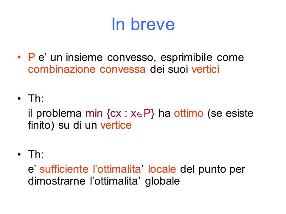 In breve P e' un insieme convesso, esprimibile come combinazione convessa dei suoi vertici Th: il problema min {cx : x  P} ha ottimo (se esiste finito) su di un vertice Th: e' sufficiente l'ottimalita' locale del punto per dimostrarne l'ottimalita' globale