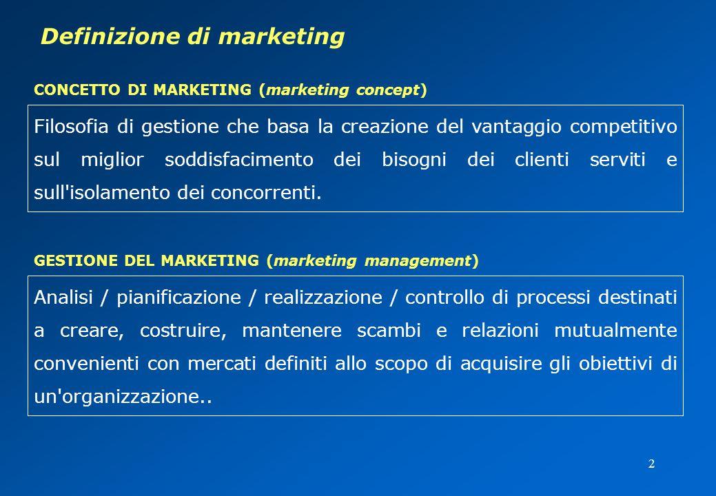 2 Definizione di marketing Filosofia di gestione che basa la creazione del vantaggio competitivo sul miglior soddisfacimento dei bisogni dei clienti serviti e sull isolamento dei concorrenti.