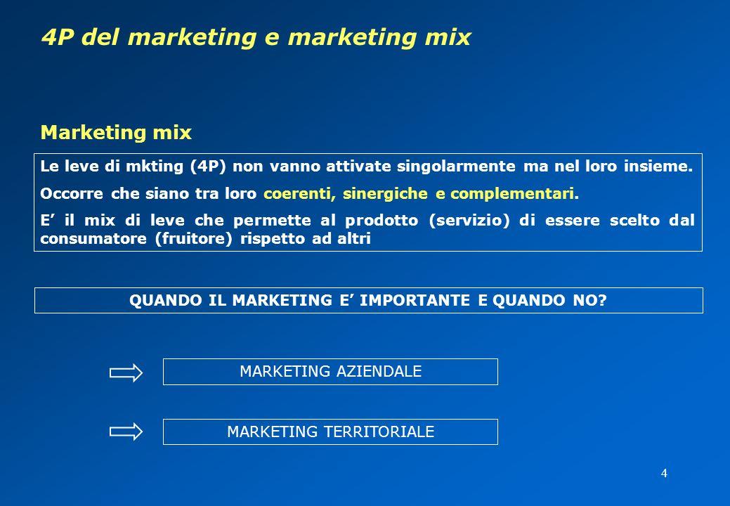 4 4P del marketing e marketing mix Le leve di mkting (4P) non vanno attivate singolarmente ma nel loro insieme.