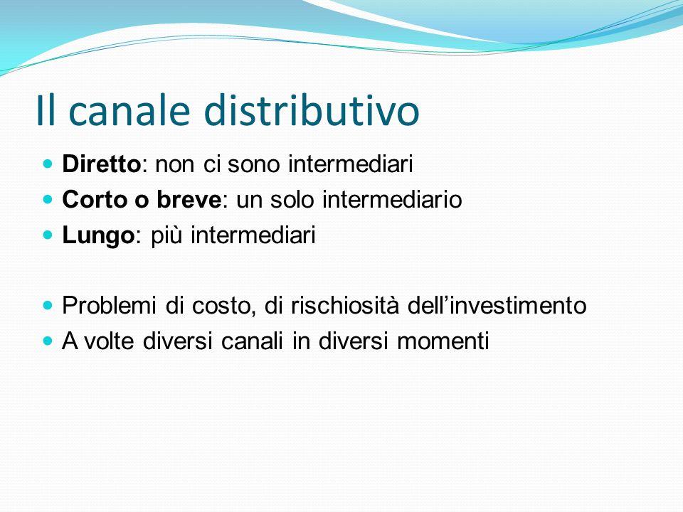 Il canale distributivo Diretto: non ci sono intermediari Corto o breve: un solo intermediario Lungo: più intermediari Problemi di costo, di rischiosit