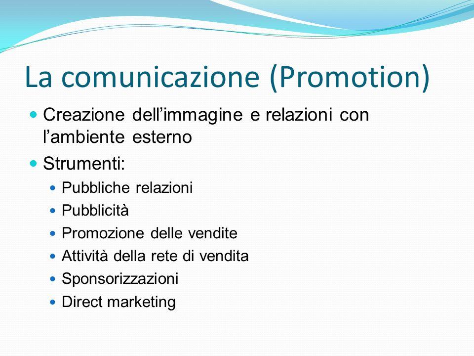 La comunicazione (Promotion) Creazione dell'immagine e relazioni con l'ambiente esterno Strumenti: Pubbliche relazioni Pubblicità Promozione delle ven