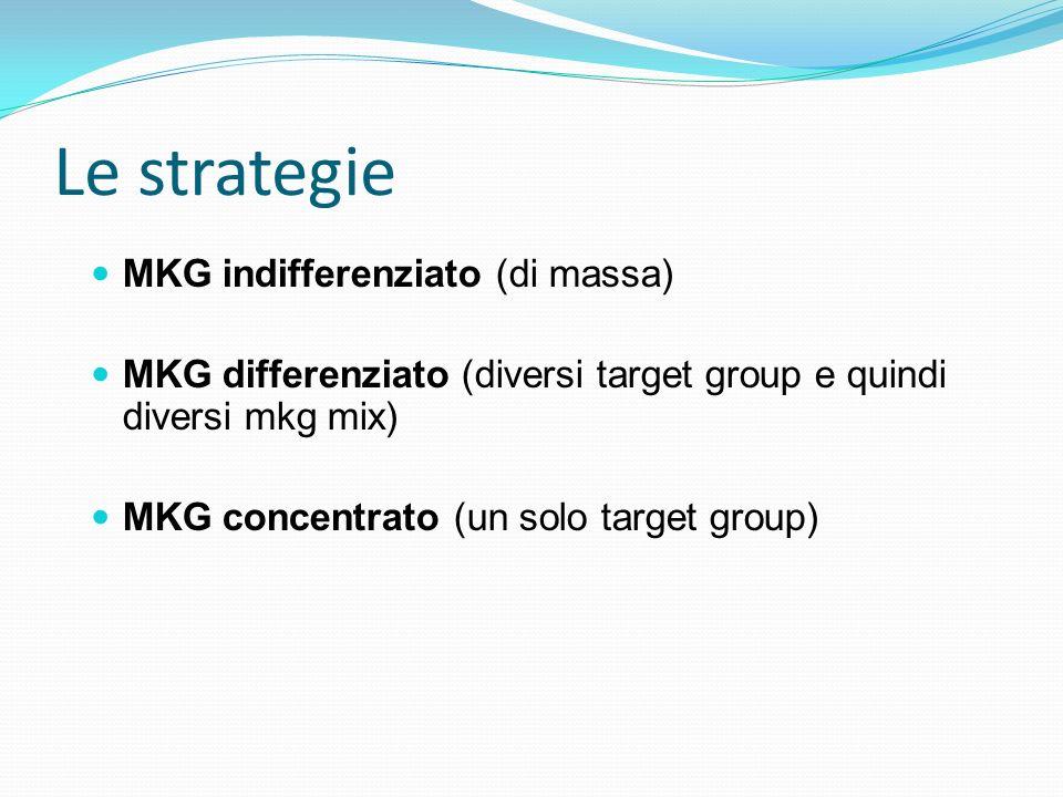 Le strategie MKG indifferenziato (di massa) MKG differenziato (diversi target group e quindi diversi mkg mix) MKG concentrato (un solo target group)