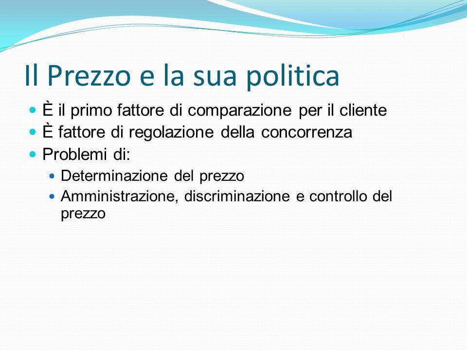 Il Prezzo e la sua politica È il primo fattore di comparazione per il cliente È fattore di regolazione della concorrenza Problemi di: Determinazione d
