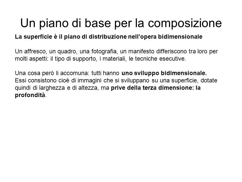 Un piano di base per la composizione La superficie è il piano di distribuzione nell opera bidimensionale Un affresco, un quadro, una fotografia, un manifesto differiscono tra loro per molti aspetti: il tipo di supporto, i materiali, le tecniche esecutive.