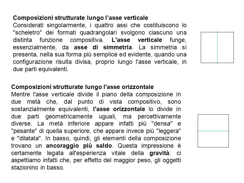 Composizioni strutturate lungo l asse orizzontale Mentre l asse verticale divide il piano della composizione in due metà che, dal punto di vista compositivo, sono sostanzialmente equivalenti, l asse orizzontale lo divide in due parti geometricamente uguali, ma percettivamente diverse.