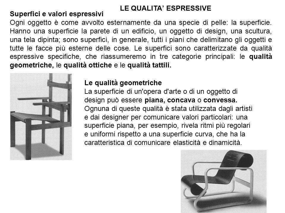 Superfici e valori espressivi Ogni oggetto è come avvolto esternamente da una specie di pelle: la superficie. Hanno una superficie la parete di un edi