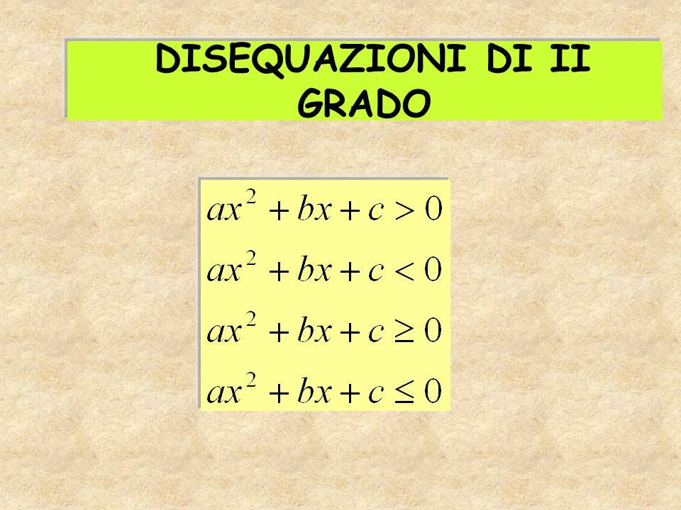 Lo studio del segno di un trinomio Considerando che il coefficiente a sia sempre positivo cioè a>0 per risolvere le disequazioni di secondo grado si utilizzano le seguenti regole ax²+bx+c > 0ax²+bx+c < 0 ax²+bx+c=0 Δ>0X x₂ Intervalli esterni Δ<0x₁<X<x₂ Intervalli interni Δ<0Sempre verificata  X Є R Δ<0Impossibile Ø Nessuna soluzione reale Δ=0Sempre verificata  X Є R purchè X≠(x₁=x₂) Δ=0Impossibile Ø Nessuna soluzione reale