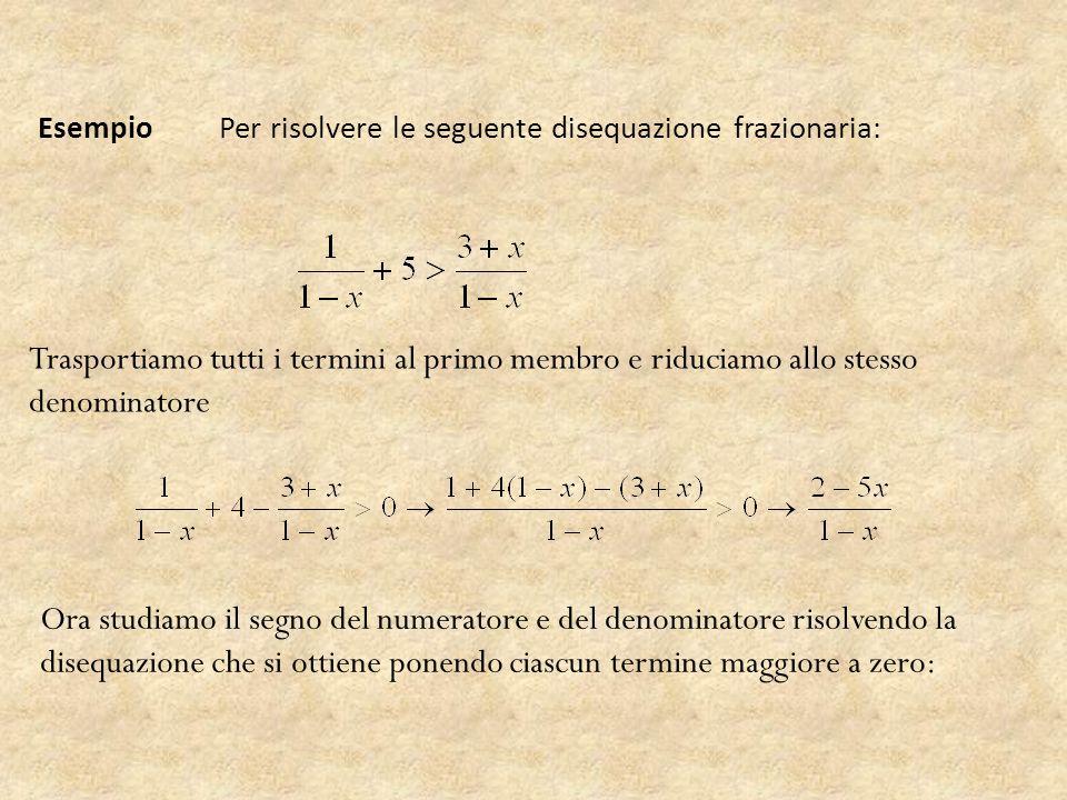 Esempio Per risolvere le seguente disequazione frazionaria: Trasportiamo tutti i termini al primo membro e riduciamo allo stesso denominatore Ora studiamo il segno del numeratore e del denominatore risolvendo la disequazione che si ottiene ponendo ciascun termine maggiore a zero: