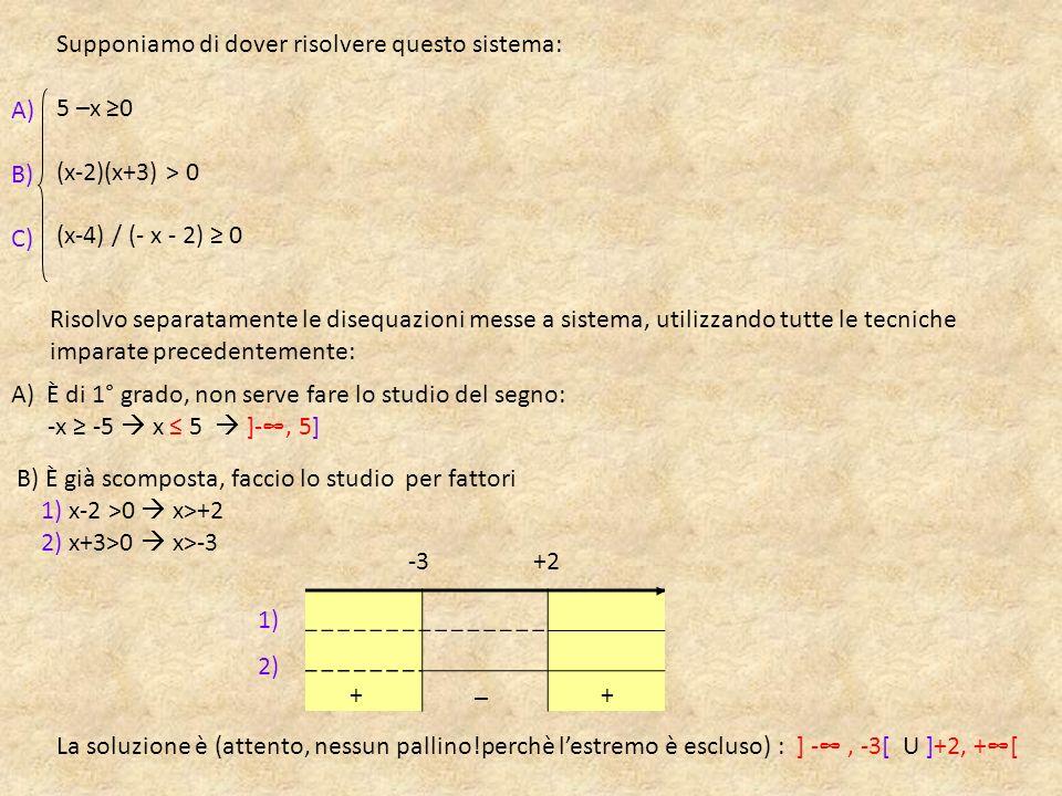 Supponiamo di dover risolvere questo sistema: 5 –x ≥0 (x-2)(x+3) > 0 (x-4) / (- x - 2) ≥ 0 Risolvo separatamente le disequazioni messe a sistema, utilizzando tutte le tecniche imparate precedentemente: A) B) C) A) È di 1° grado, non serve fare lo studio del segno: -x ≥ -5  x ≤ 5  ]-∞, 5] B) È già scomposta, faccio lo studio per fattori 1) x-2 >0  x>+2 2) x+3>0  x>-3 -3+2 1) 2) ++ _ La soluzione è (attento, nessun pallino!perchè l'estremo è escluso) : ] -∞, -3[ U ]+2, +∞[