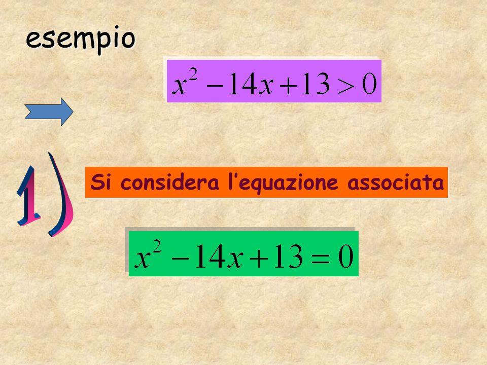 esempio Si considera l'equazione associata Si considera l'equazione associata