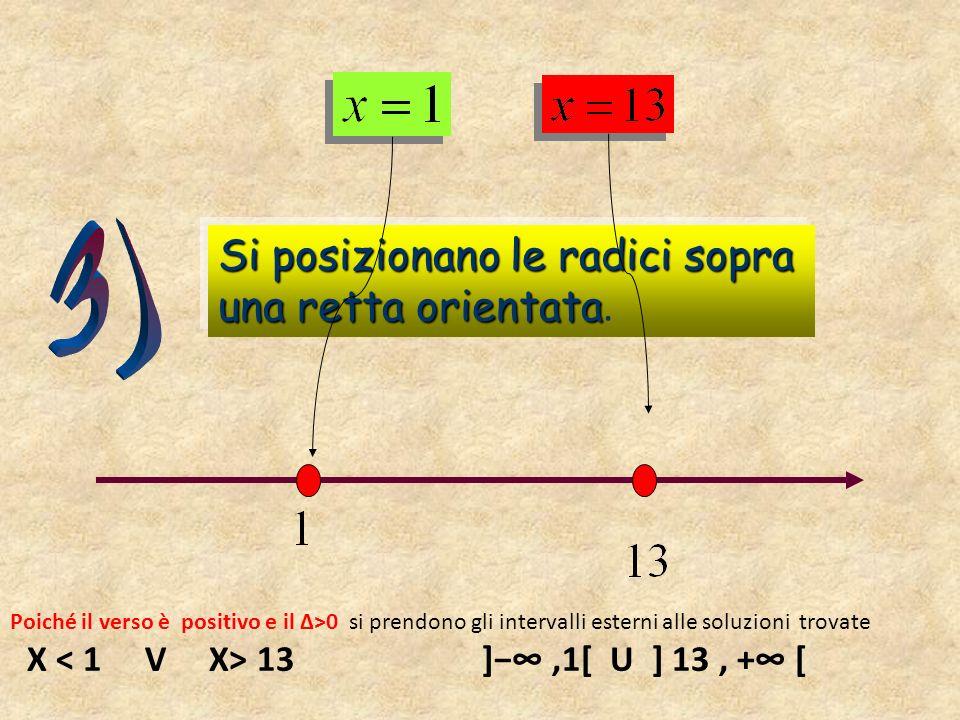 LE DISEQUAZIONI FRAZIONARIE DI SECONDO GRADO Le disequazioni frazionarie sono le disequazioni in cui l'incognita compare al denominatore,ridotte in forma normale si presentano : dove A(x) e B(x) sono polinomi nella variabile x e almeno uno di essi è di secondo grado.