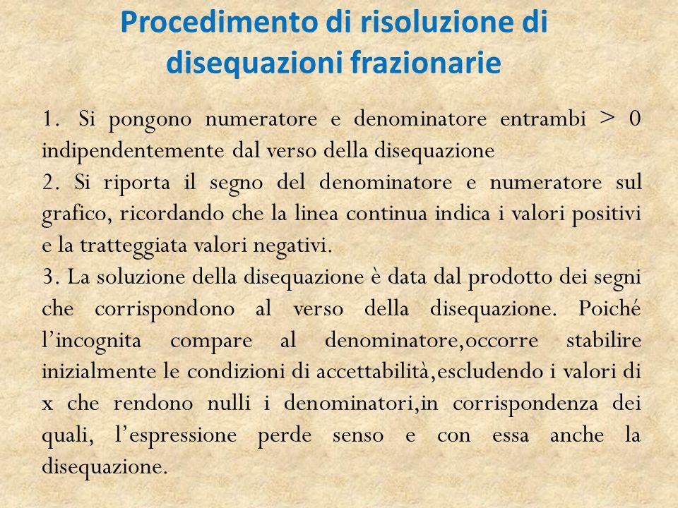 Procedimento di risoluzione di disequazioni frazionarie 1.