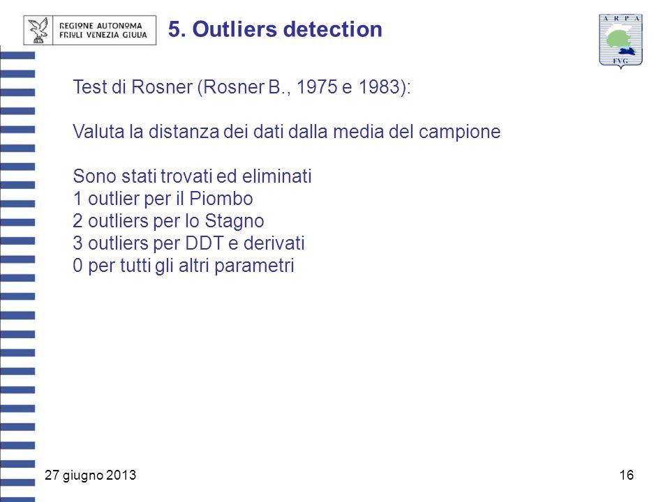 27 giugno 201316 5. Outliers detection Test di Rosner (Rosner B., 1975 e 1983): Valuta la distanza dei dati dalla media del campione Sono stati trovat