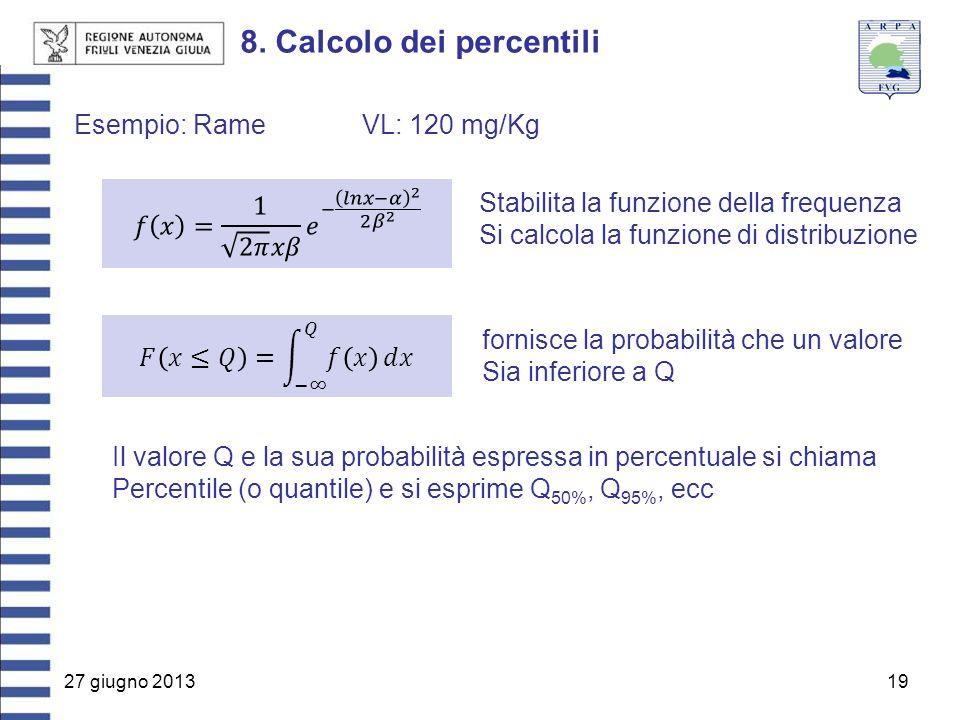 27 giugno 201319 8. Calcolo dei percentili Esempio: RameVL: 120 mg/Kg Stabilita la funzione della frequenza Si calcola la funzione di distribuzione fo