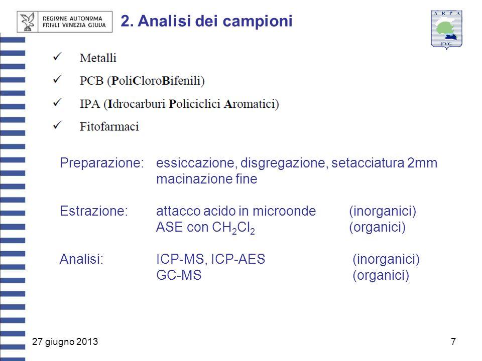 27 giugno 20137 2. Analisi dei campioni Preparazione: essiccazione, disgregazione, setacciatura 2mm macinazione fine Estrazione:attacco acido in micro