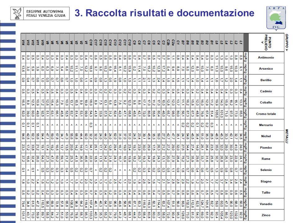27 giugno 20139 3. Raccolta risultati e documentazione