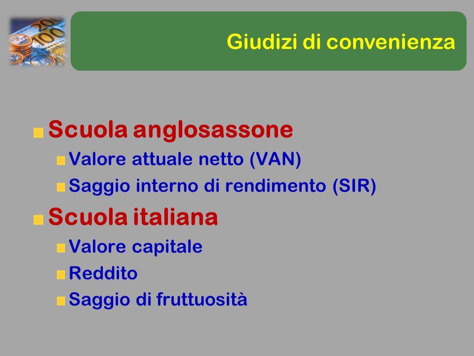 Scuola anglosassone Valore attuale netto (VAN) Saggio interno di rendimento (SIR) Scuola italiana Valore capitale Reddito Saggio di fruttuosità Giudizi di convenienza