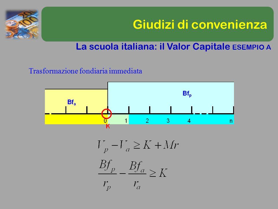 Trasformazione fondiaria immediata Giudizi di convenienza La scuola italiana: il Valor Capitale ESEMPIO A