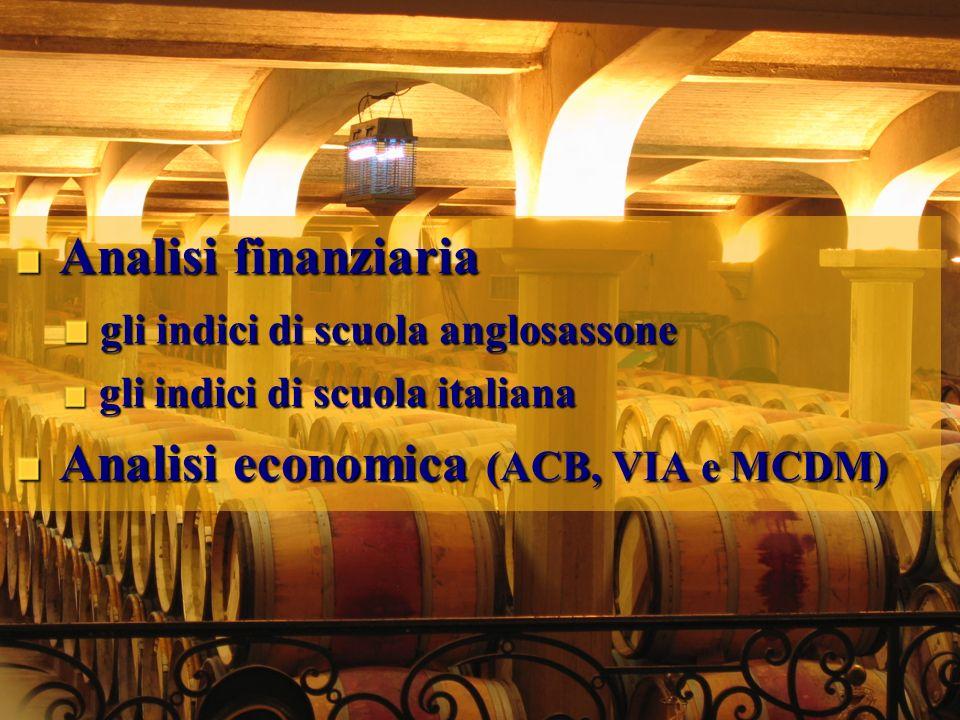Giudizi di convenienza nell'analisi economica Dall'ACB alla VIA (e VAS) alla AMC Cfr.