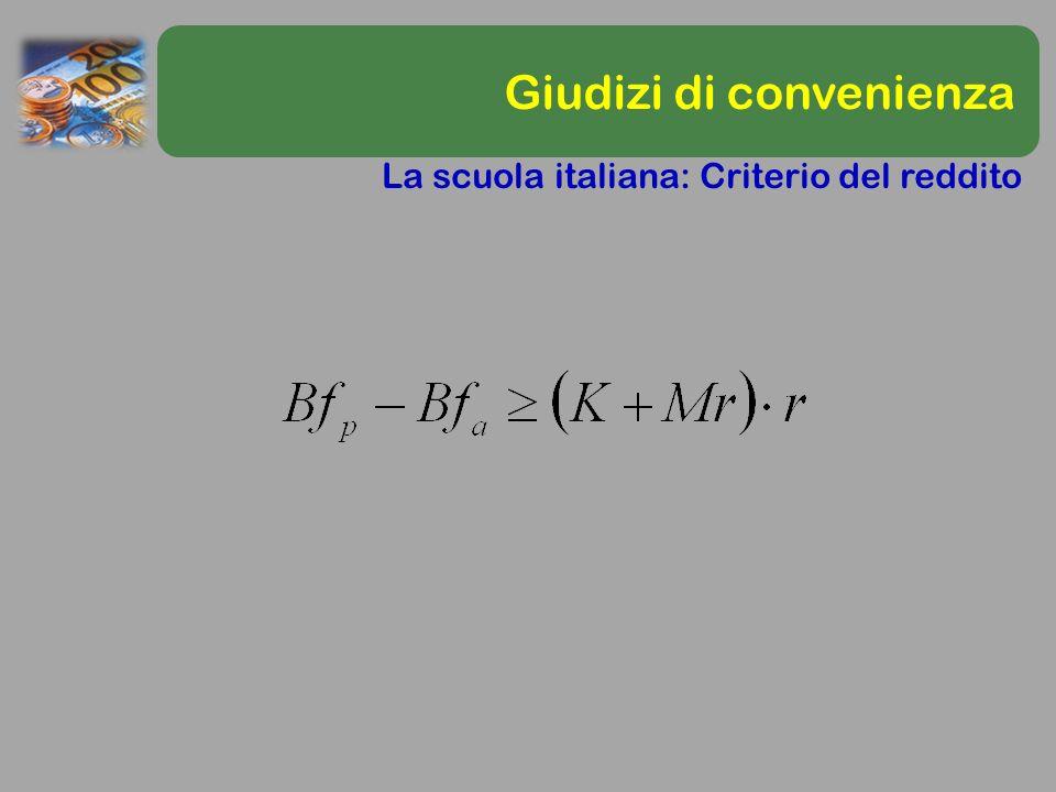 Giudizi di convenienza La scuola italiana: Criterio del reddito