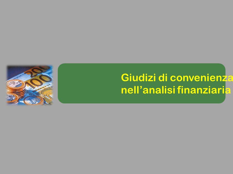 Trasformazione fondiaria con un periodo di trasformazione di due anni Soluzione secondo l' Approccio Tassinari Giudizi di convenienza La scuola italiana: il Valor Capitale ESEMPIO B