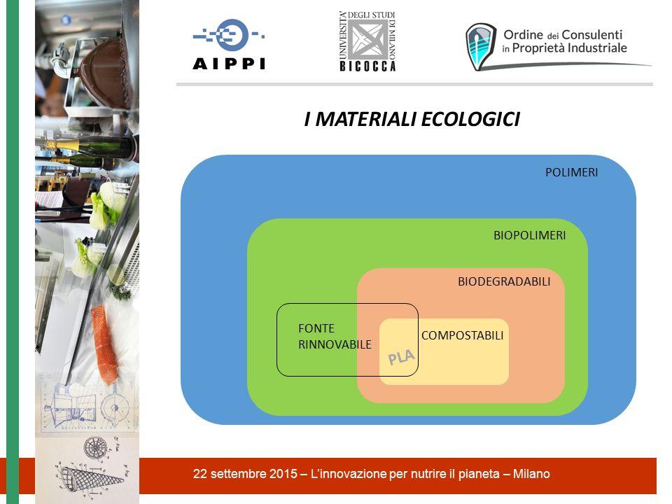 22 settembre 2015 – L'innovazione per nutrire il pianeta – Milano I MATERIALI ECOLOGICI POLIMERI BIOPOLIMERI BIODEGRADABILI COMPOSTABILI FONTE RINNOVABILE PLA
