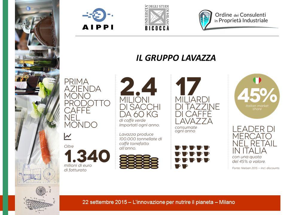 22 settembre 2015 – L'innovazione per nutrire il pianeta – Milano IL GRUPPO LAVAZZA