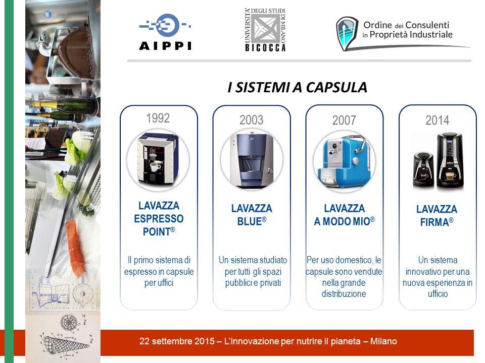 22 settembre 2015 – L'innovazione per nutrire il pianeta – Milano PROTEZIONE BREVETTUALE 2014-2015: ulteriori sviluppi di capsule biodegradabile con particolari materiali o strutture (attualmente nei 18 mesi di segretezza)