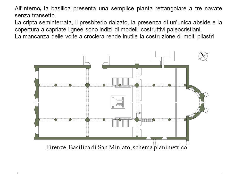 Firenze, Basilica di San Miniato, schema planimetrico All'interno t la basilica presenta una semplice pianta rettangolare a tre navate senza transetto