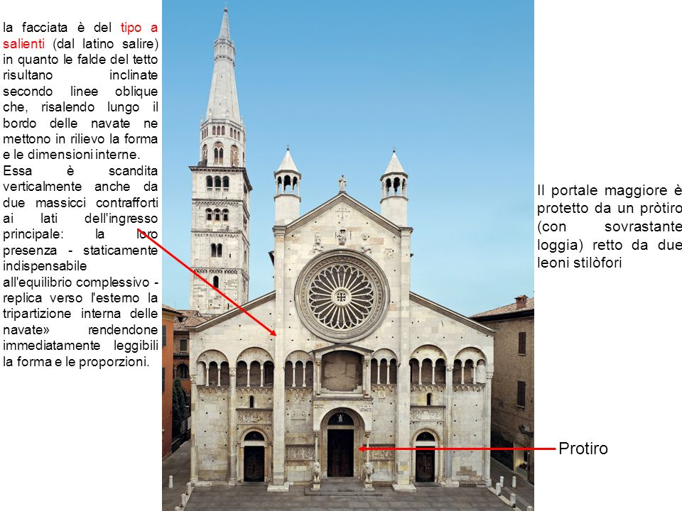 Protiro Il portale maggiore è protetto da un pròtiro (con sovrastante loggia) retto da due leoni stilòfori la facciata è del tipo a salienti (dal lati