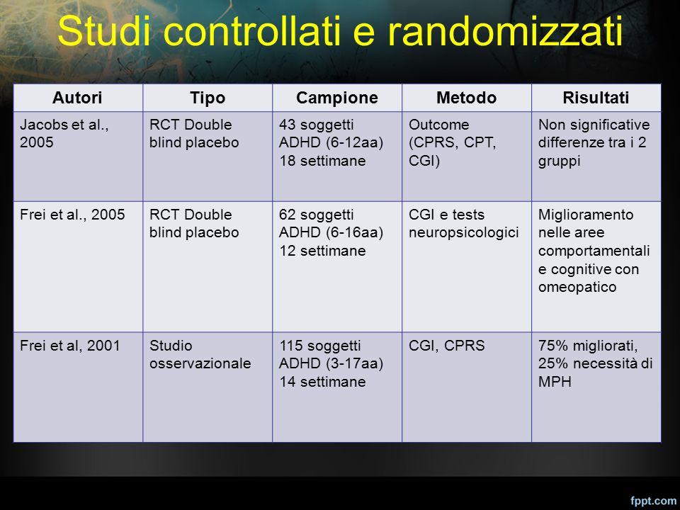 Studi controllati e randomizzati AutoriTipoCampioneMetodoRisultati Jacobs et al., 2005 RCT Double blind placebo 43 soggetti ADHD (6-12aa) 18 settimane