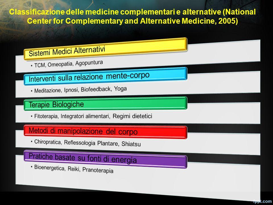EtàAlmeno un tipo AgopunturaOmeopatiaFitoterapiaTrattamenti manuali Altre terapie non convenzionali 0-28,1%0,8%6,6%1,4%0,6%0,3% 3-512%0,7%10,7%2,2%0,2% 6-1010%0,4%8,3%2,6%0,8%0,2% 11-148,4%0,6%6,2%2,2%1,5%0,2% 15-249,7%0,6%5,4%2,8%4%0,3% Dati ISTAT 2007