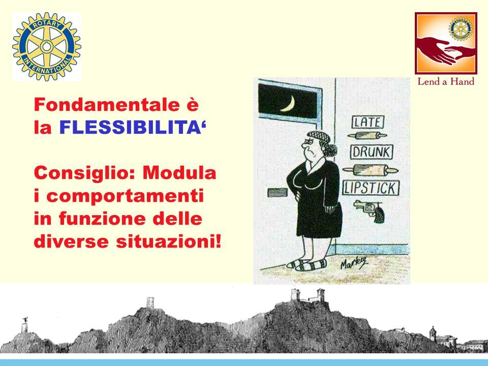 Fondamentale è la FLESSIBILITA' Consiglio: Modula i comportamenti in funzione delle diverse situazioni!