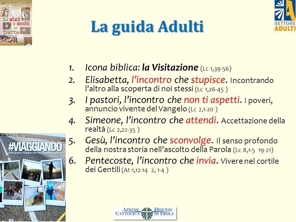 La guida Adulti 1.Icona biblica: la Visitazione (Lc 1,39-56) 2.Elisabetta, l'incontro che stupisce. Incontrando l'altro alla scoperta di noi stessi (L