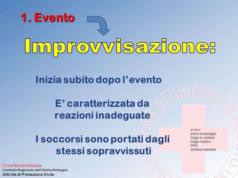 Croce Rossa Italiana Comitato Regionale dell'Emilia Romagna Attività di Protezione Civile Le fasi: 1.evento 2.primo equipaggio sul posto 3.triage in c