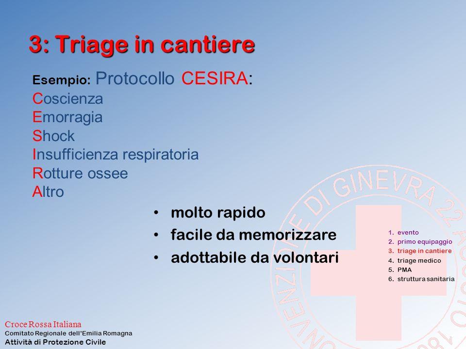 Croce Rossa Italiana Comitato Regionale dell'Emilia Romagna Attività di Protezione Civile 2: Primo equipaggio sul posto Iniziare immediatamente il tri