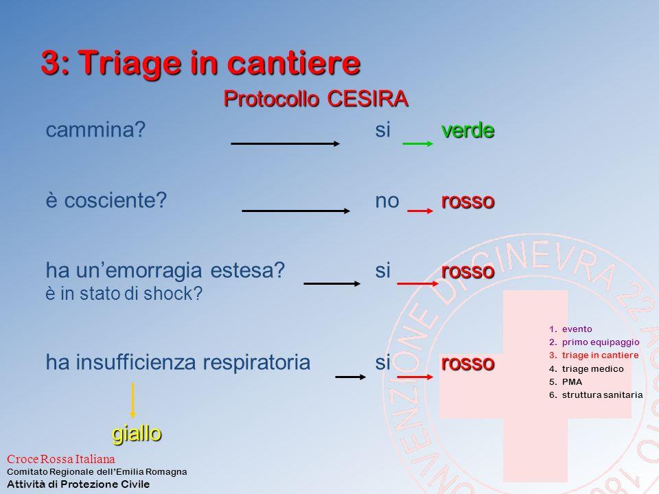 Croce Rossa Italiana Comitato Regionale dell'Emilia Romagna Attività di Protezione Civile 3: Triage in cantiere Suddivisione delle vittime in tre cate
