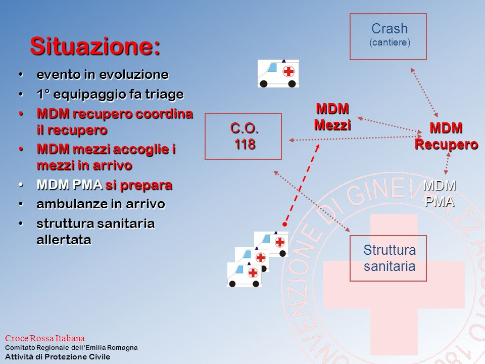 Croce Rossa Italiana Comitato Regionale dell'Emilia Romagna Attività di Protezione Civile 3: Triage in cantiere Fondamentale: chiunque fosse presente