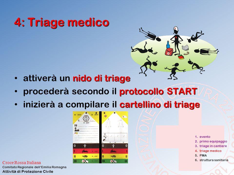 Croce Rossa Italiana Comitato Regionale dell'Emilia Romagna Attività di Protezione Civile 4: Triage medico Non è il medico che si porta sul paziente,
