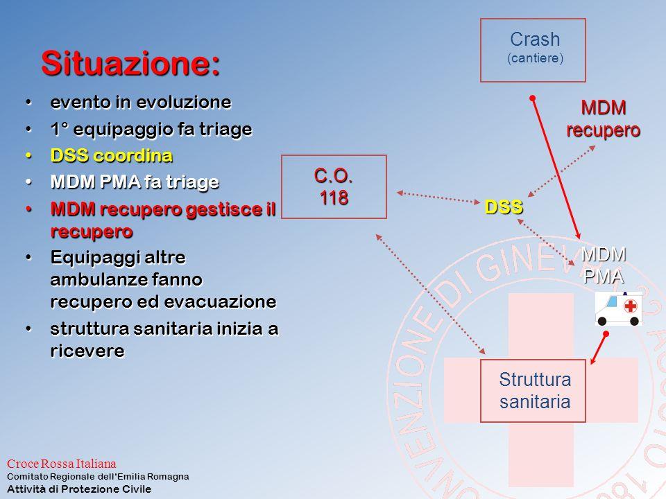 Croce Rossa Italiana Comitato Regionale dell'Emilia Romagna Attività di Protezione Civile 4: Triage professionale Protocollo START 1.evento 2.primo eq