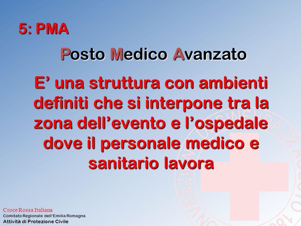 Croce Rossa Italiana Comitato Regionale dell'Emilia Romagna Attività di Protezione Civile Crash (cantiere) Struttura sanitaria C.O.118 Situazione: eve