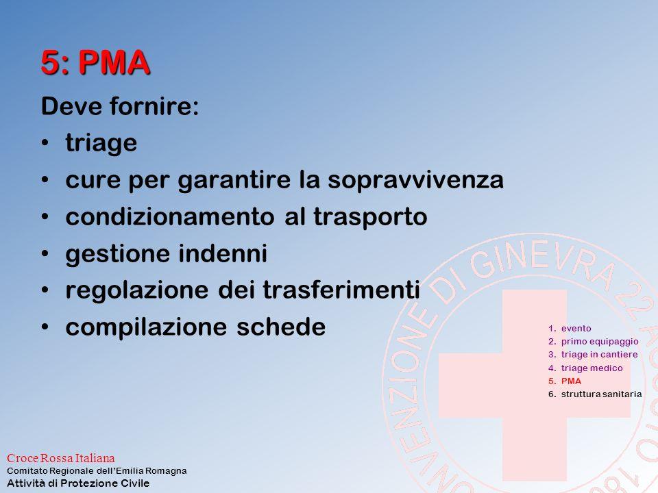 Croce Rossa Italiana Comitato Regionale dell'Emilia Romagna Attività di Protezione Civile 5: PMA E' una struttura con ambienti definiti che si interpo