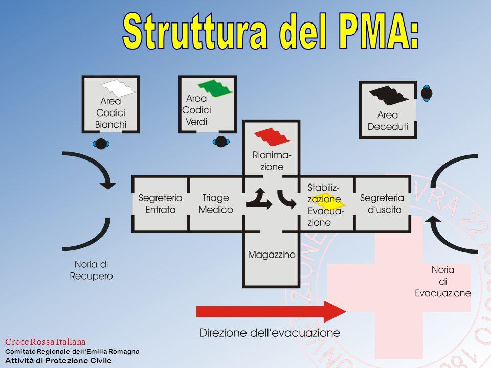 Croce Rossa Italiana Comitato Regionale dell'Emilia Romagna Attività di Protezione Civile 5: PMA 1 triage 4 ricovero verdi ricovero verdi ricovero ros