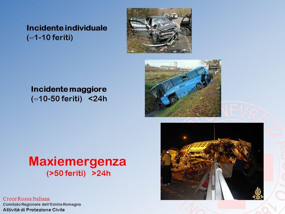 Croce Rossa Italiana Comitato Regionale dell'Emilia Romagna Attività di Protezione Civile Maxiemergenza (>50 feriti) >24h Incidente maggiore (≈10-50 feriti) <24h Incidente individuale (≈1-10 feriti)