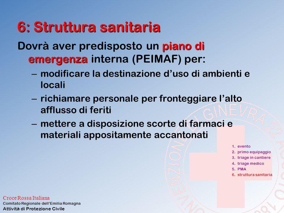 Croce Rossa Italiana Comitato Regionale dell'Emilia Romagna Attività di Protezione Civile 1 23 OUT IN ELISUP parcheggio ambulanze caricamento ambulanz
