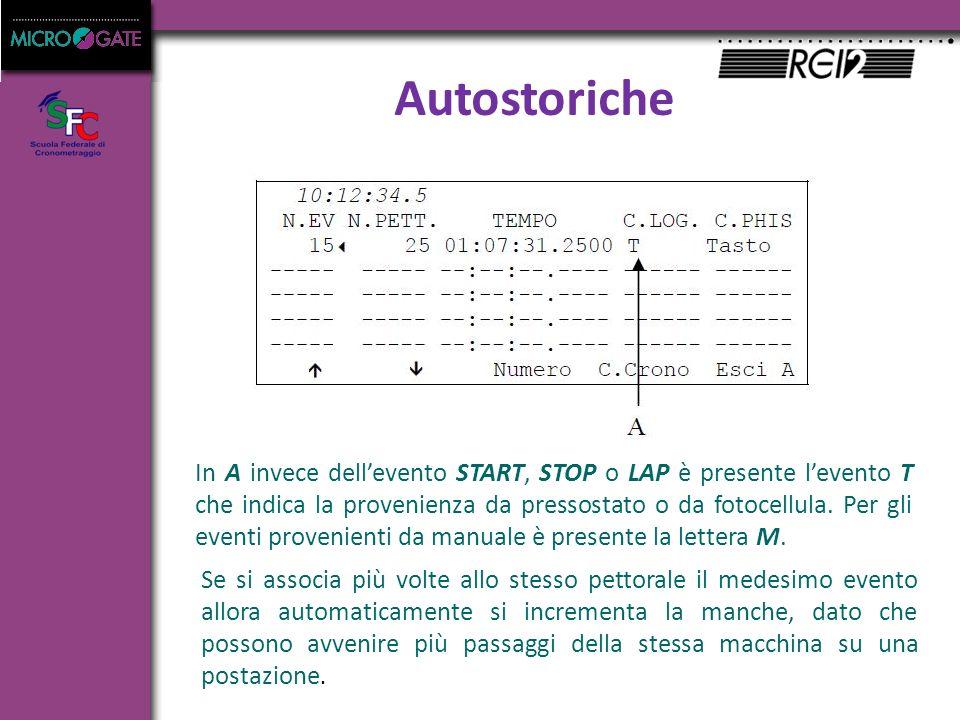 Autostoriche In A invece dell'evento START, STOP o LAP è presente l'evento T che indica la provenienza da pressostato o da fotocellula.