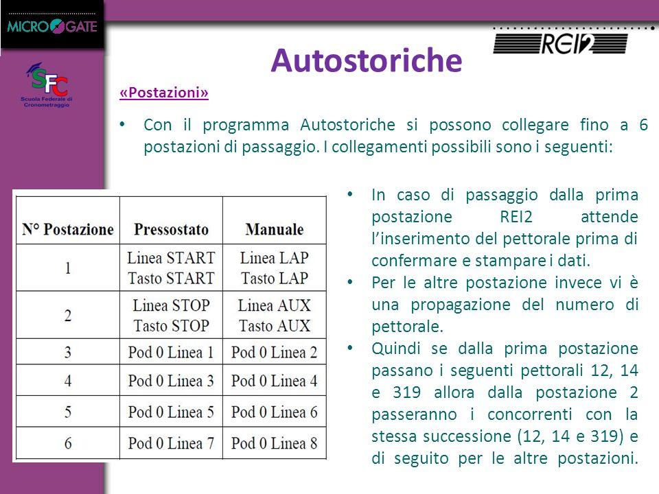 Autostoriche «Postazioni» Con il programma Autostoriche si possono collegare fino a 6 postazioni di passaggio.