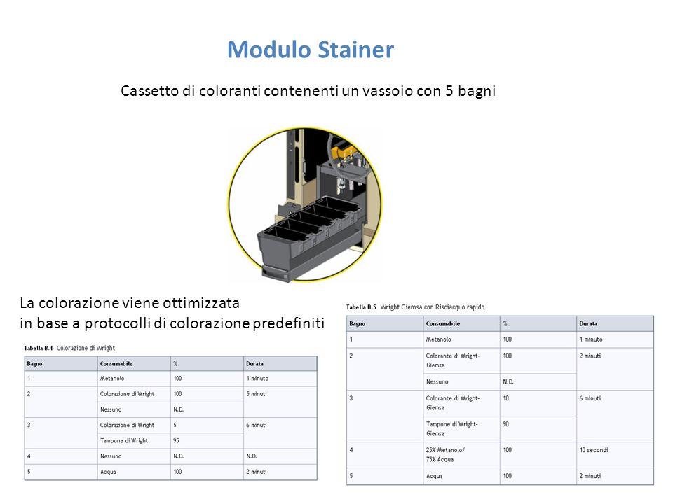 Modulo Stainer Cassetto di coloranti contenenti un vassoio con 5 bagni La colorazione viene ottimizzata in base a protocolli di colorazione predefinit