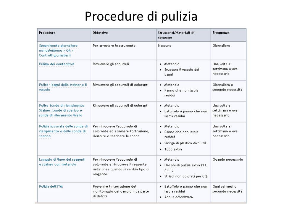 Procedure di pulizia